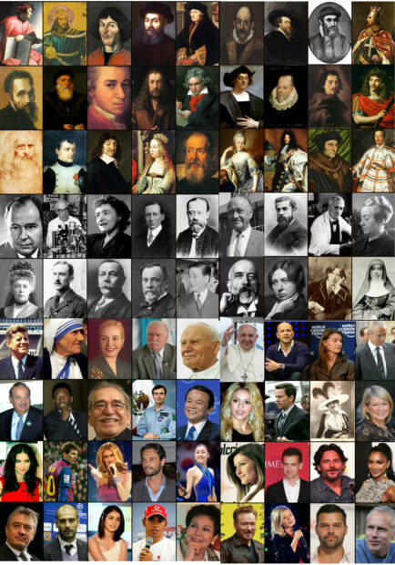 Famous Catholics: How well do you know them?